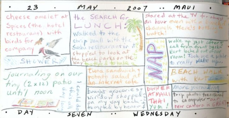Hawaii Journal, Day Seven by Kit Dunsmore